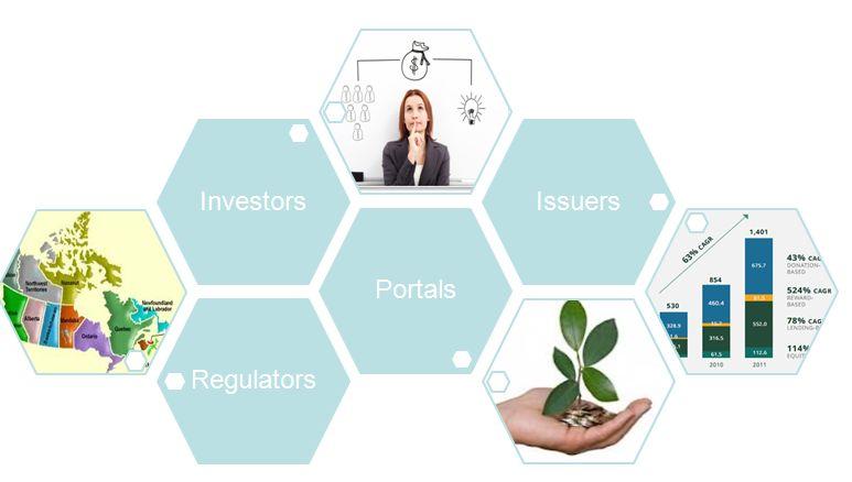 Equity Crowdfunding Challenge