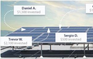 Solar Platform Mosaic